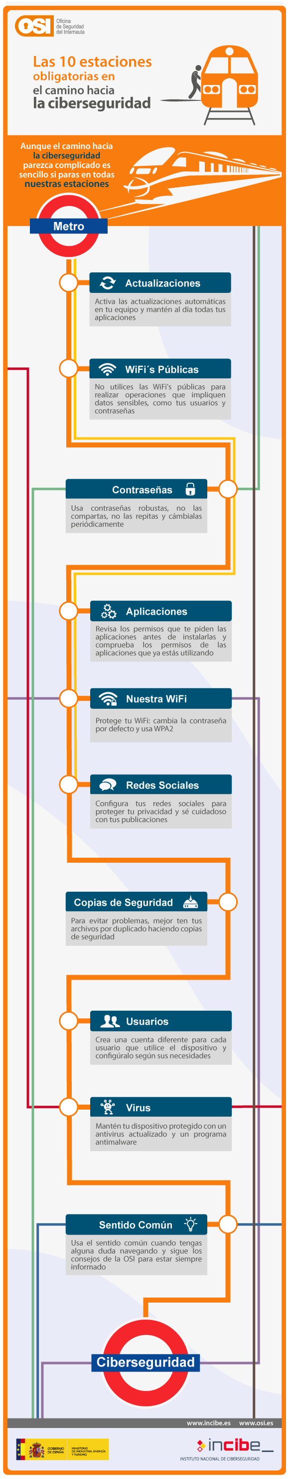 10 estaciones obligatorias en el camino hacia la ciberseguridad