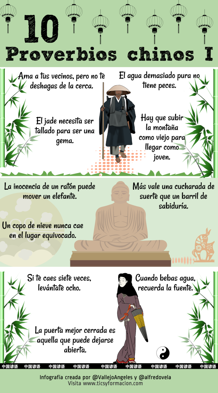 10 proverbios chinos (I)