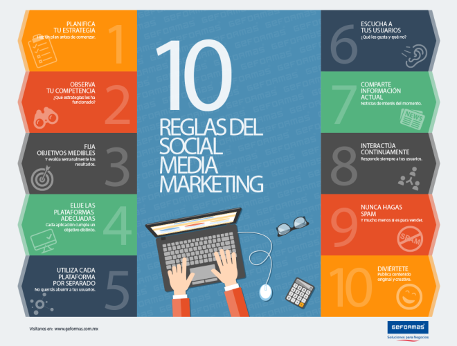 10 reglas del Social Media Marketing