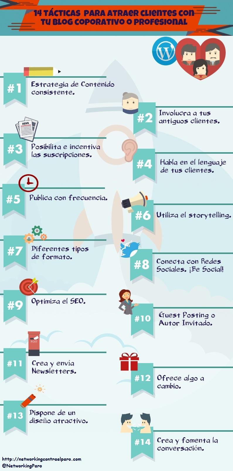 14 tácticas para atraer clientes con tu Blog Corporativo