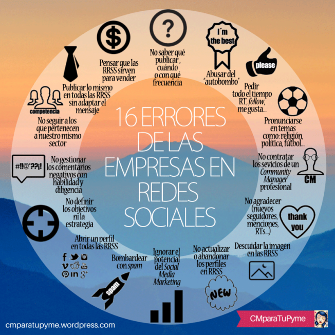social media para empresas pdf