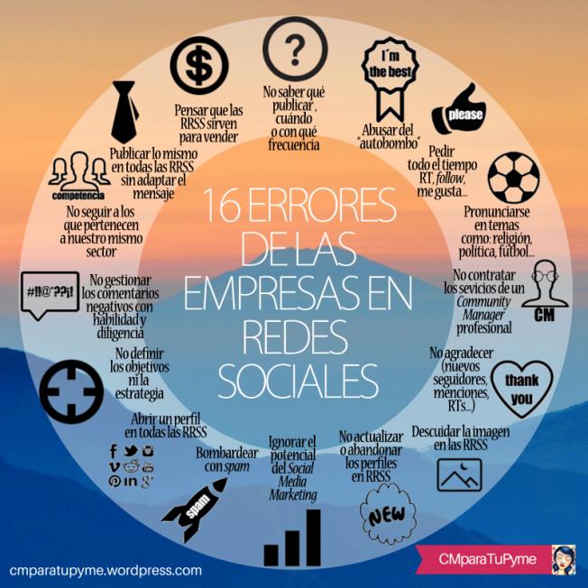 16 errores que las empresas cometen en Redes Sociales
