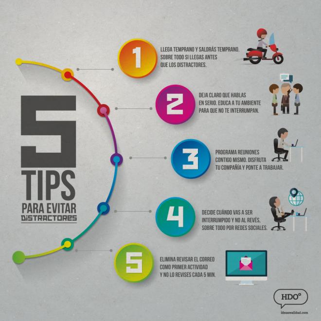 5 consejos para evitar distractores en el trabajo