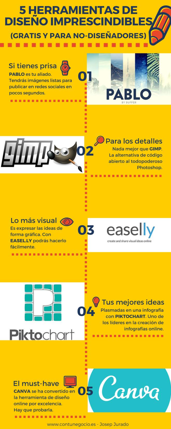 5 herramientas de diseño gratuitas (para no diseñadores)
