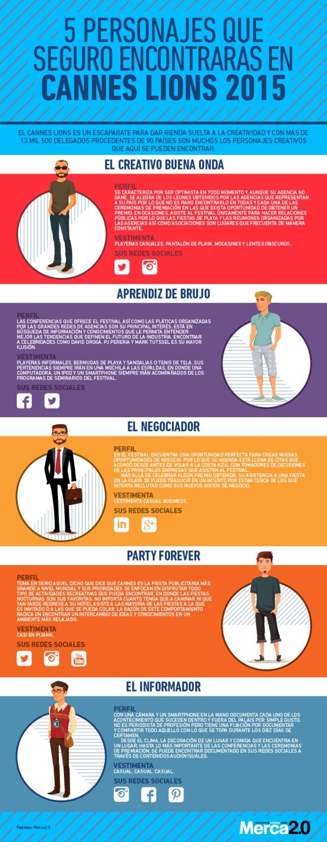 5 tipos de creativos