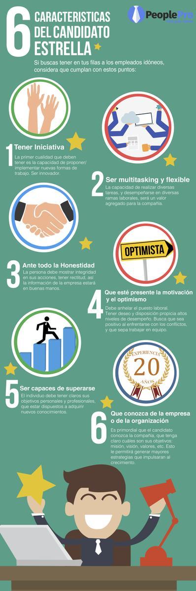 6 características de un candidato estrella