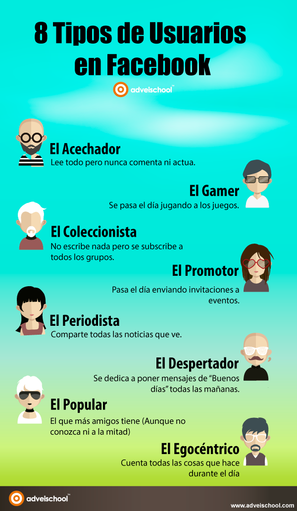 8 tipos de usuarios de FaceBook