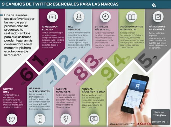 9 cambios de Twitter esenciales para las marcas
