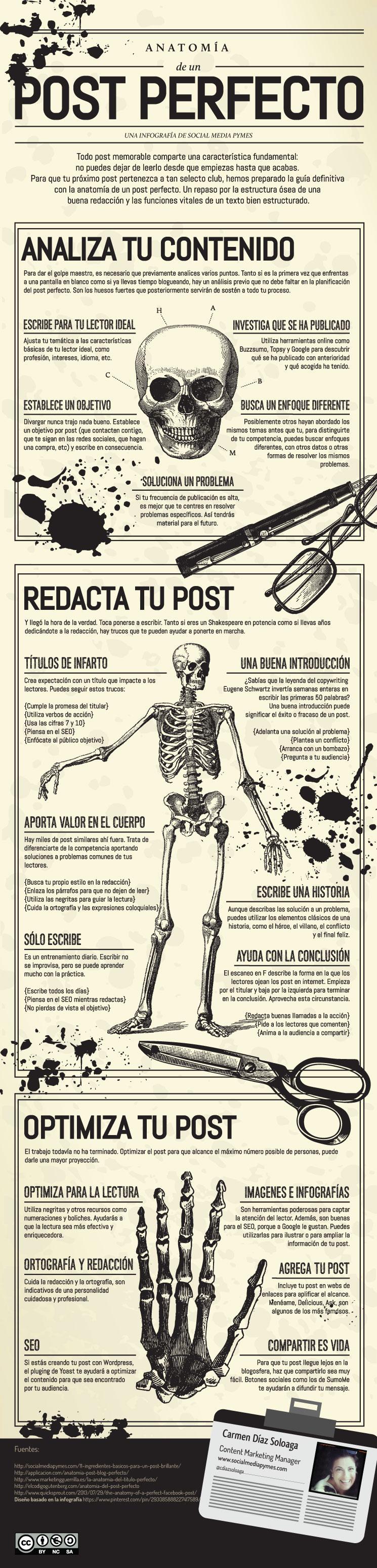 Anatomía del post perfecto