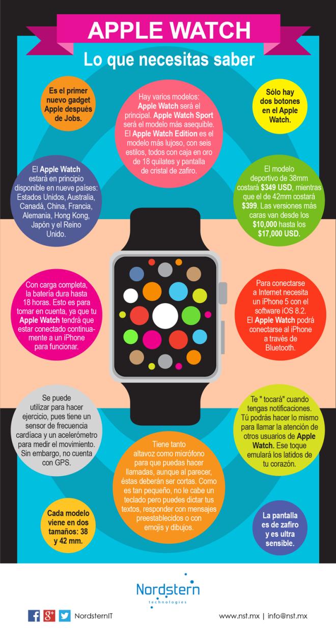 Apple Watch: lo que necesitas saber