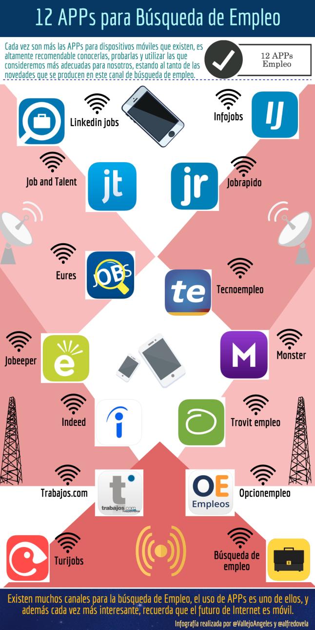 12 APPs para búsqueda de empleo