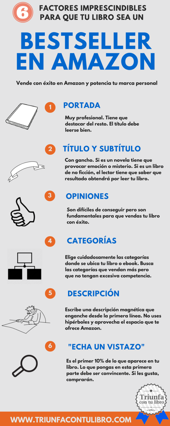 6 factores para que tu libro sea Best Seller en Amanzon