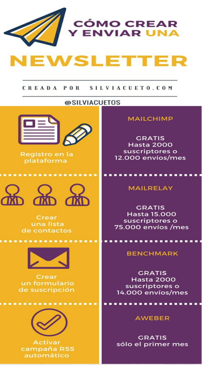 Cómo crear y enviar y una newsletter