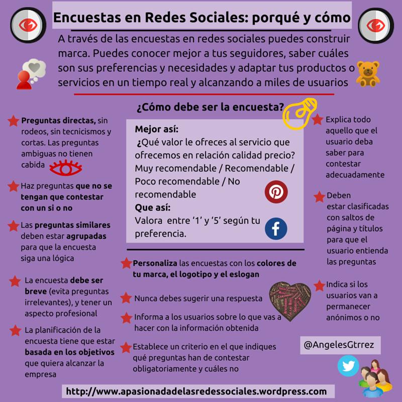 Encuestas en las Redes Sociales