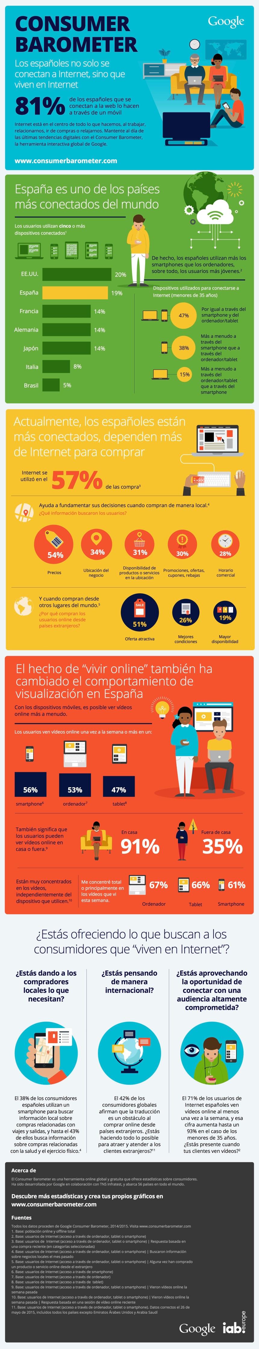 Los españoles vivimos en Internet