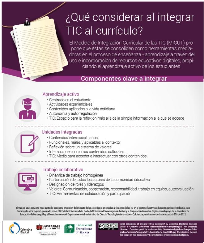 ¿Qué considerar al integrar TIC al currículo?