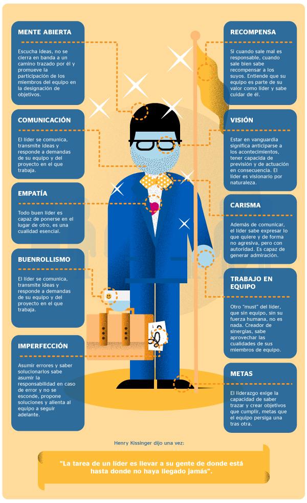 10 claves para un líder