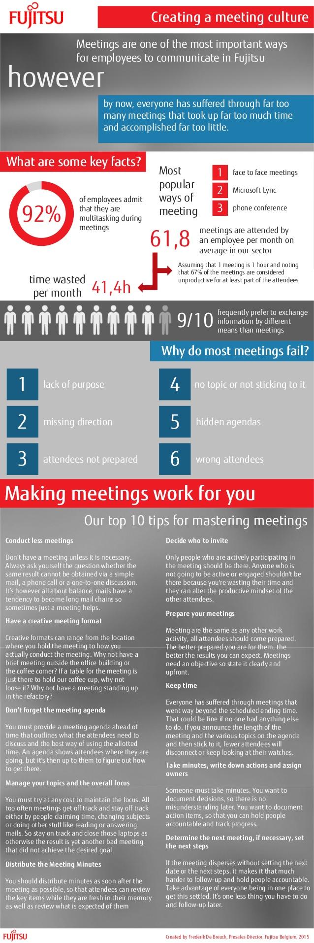 ¿Reuniones o pérdidas de tiempo?