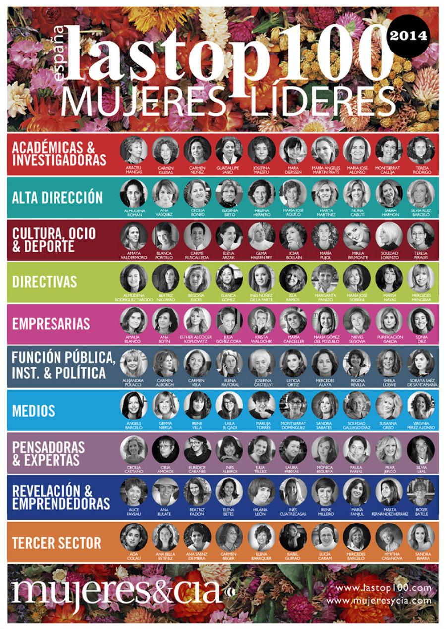 100 Top Model Search: Top 100 Mujeres Líderes De España #infografia #infographic
