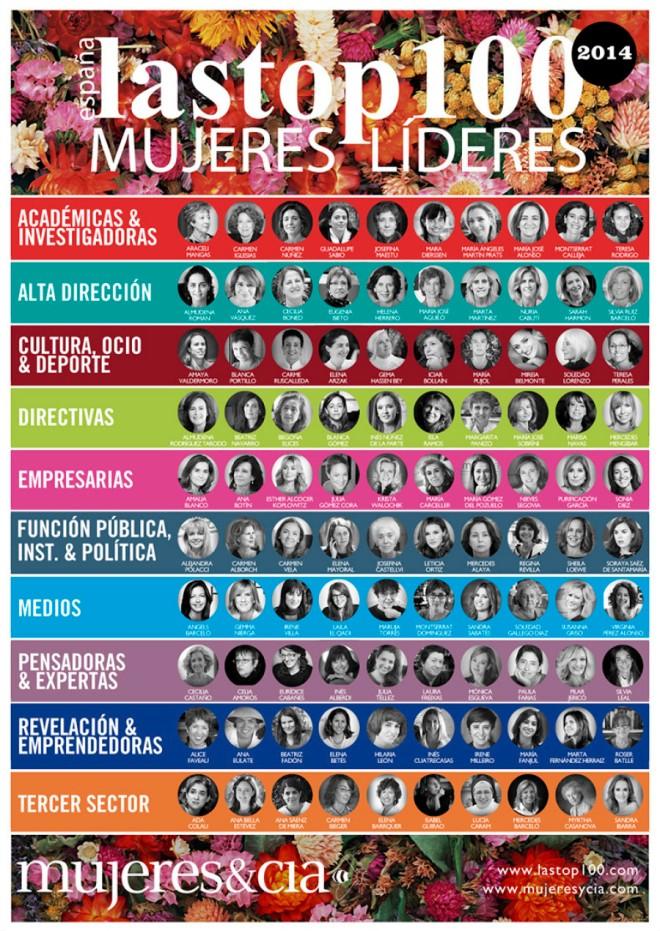 Top 100 mujeres líderes de España