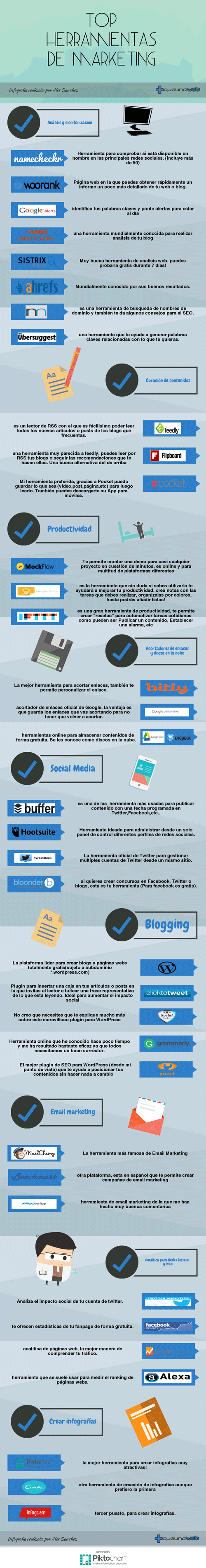Top 36 herramientas de marketing en Internet