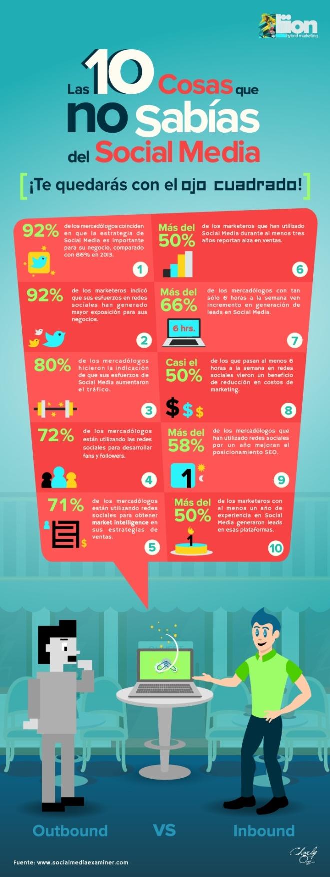10 cosas que no sabías de Redes Sociales