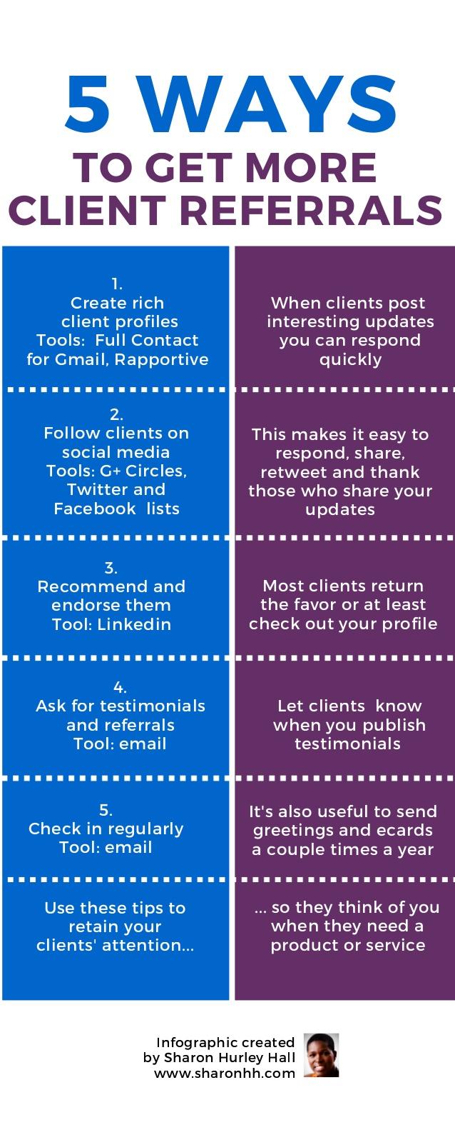 5 maneras de conseguir más referencias de clientes