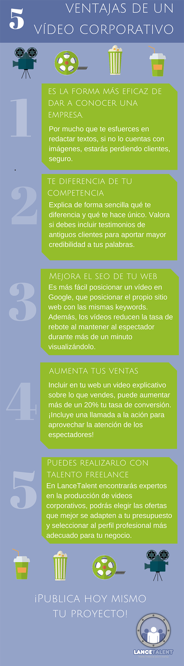 5 ventajas de un vídeo corporativo