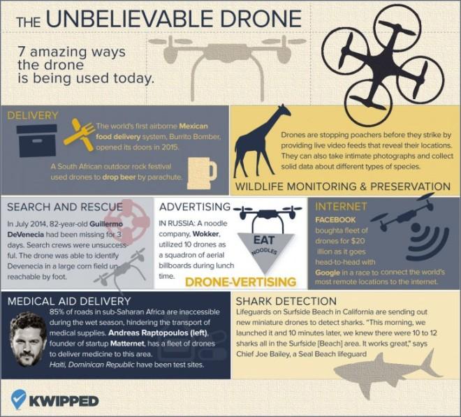 7 usos de los drones