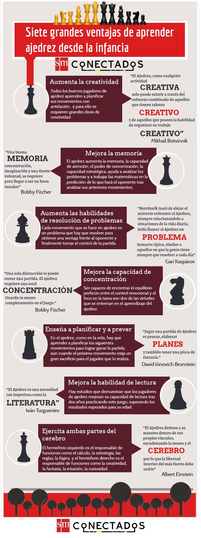 7 grandes ventajas de aprender ajedrez desde la infancia