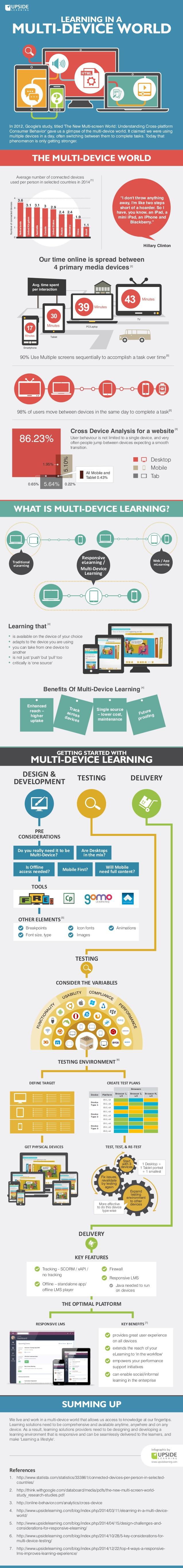 Aprendiendo en un mundo multi-dispositivo