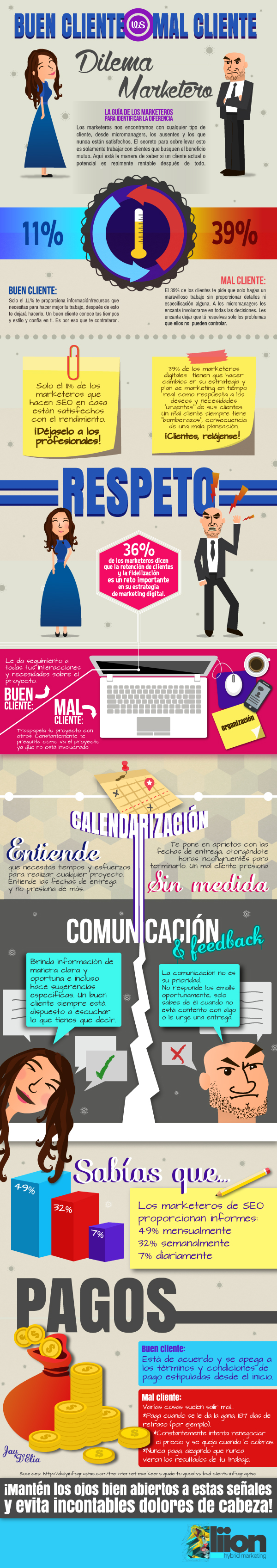 Dilema marketero: Buen cliente vs mal cliente
