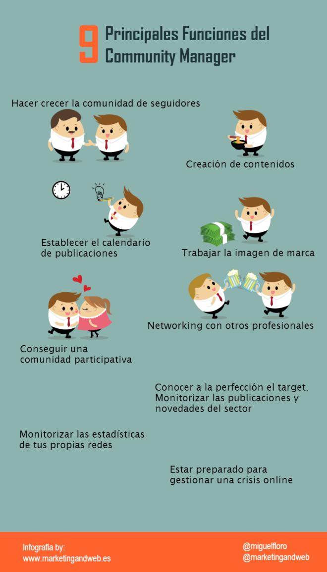 9 principales funciones del Community Manager