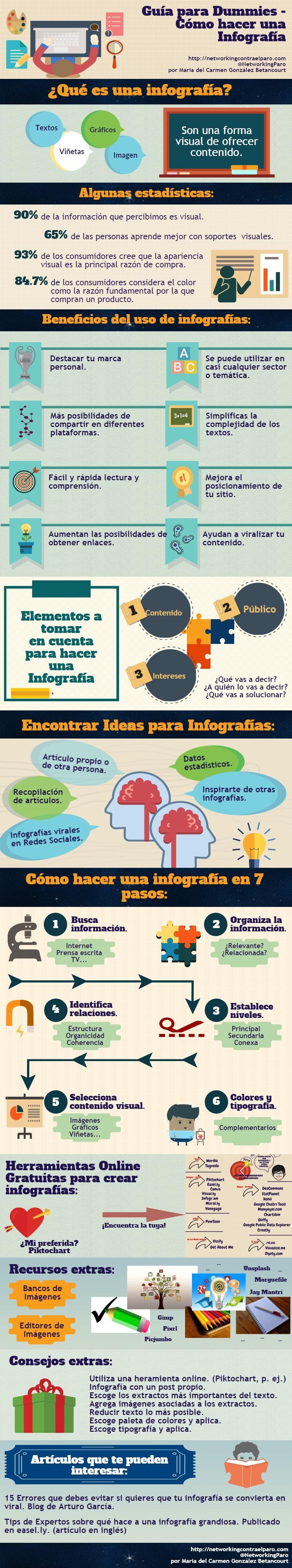 Guía para dummies sobre cómo crear infografías
