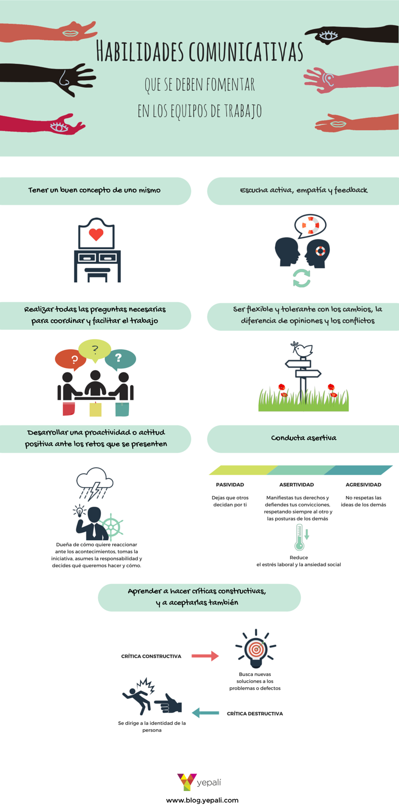 Habilidades comunicativas para equipos de trabajo