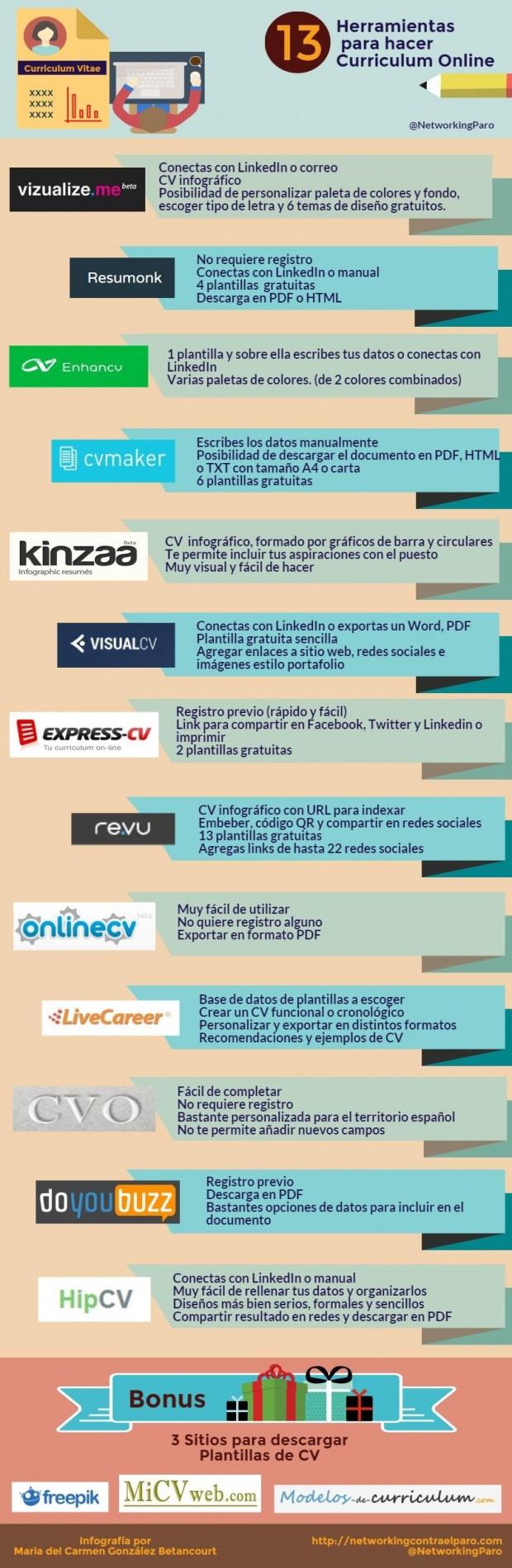 13 herramientas para crear Curriculum Online #infografia ...