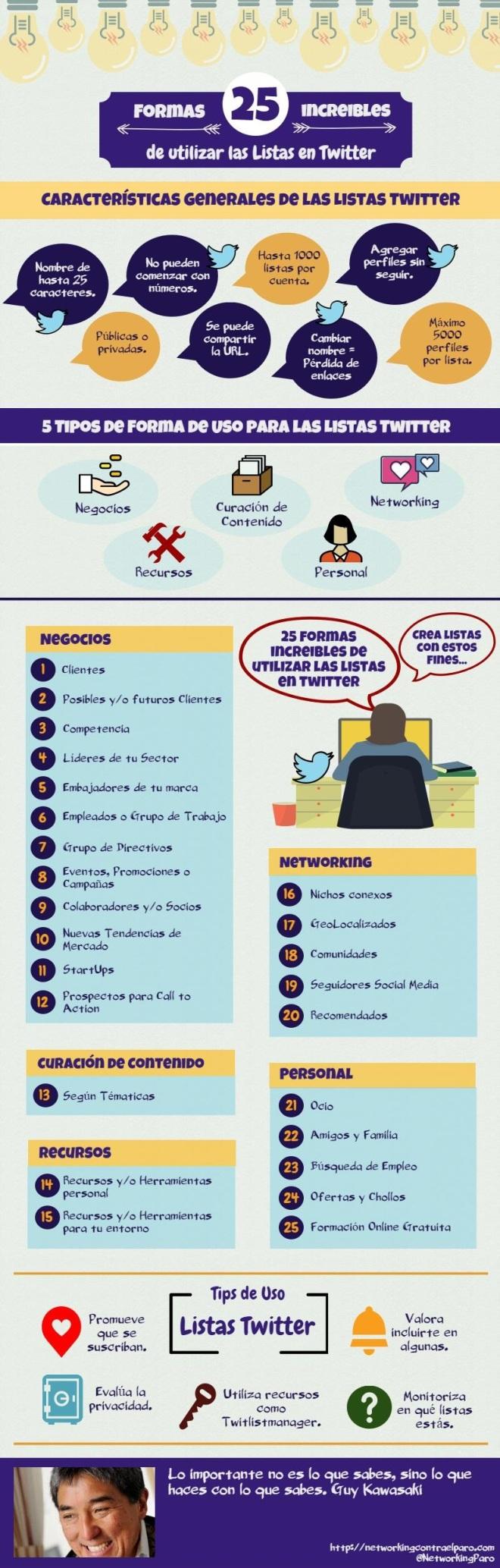 25 Formas Increíbles de utilizar las Listas Twitter