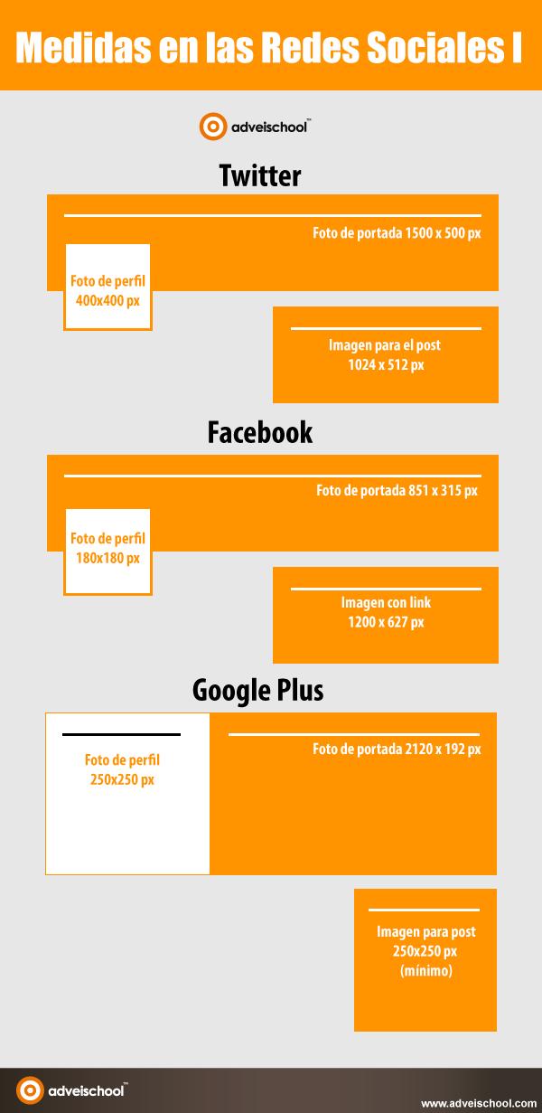 Algunas medidas de Redes Sociales