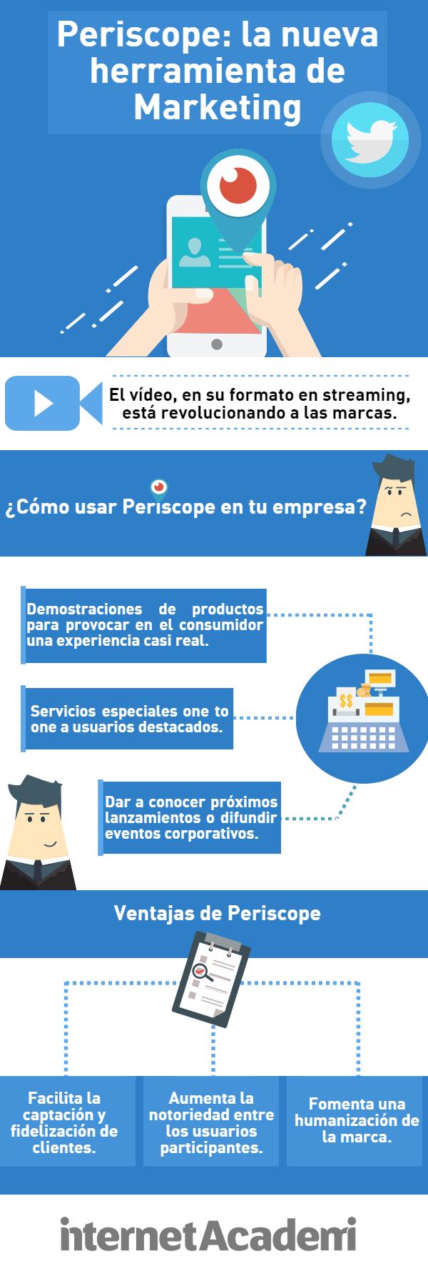 Periscope: la nueva herramienta de marketing