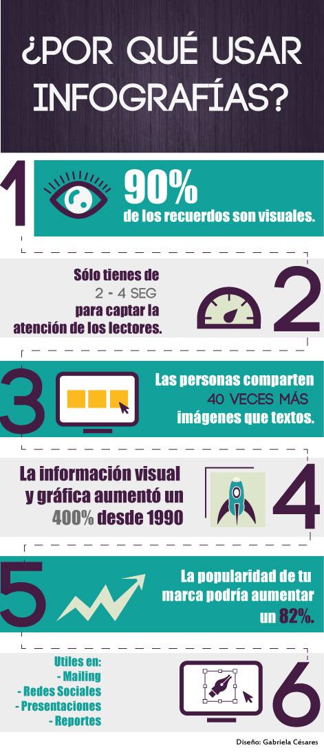Por qué usar infografías