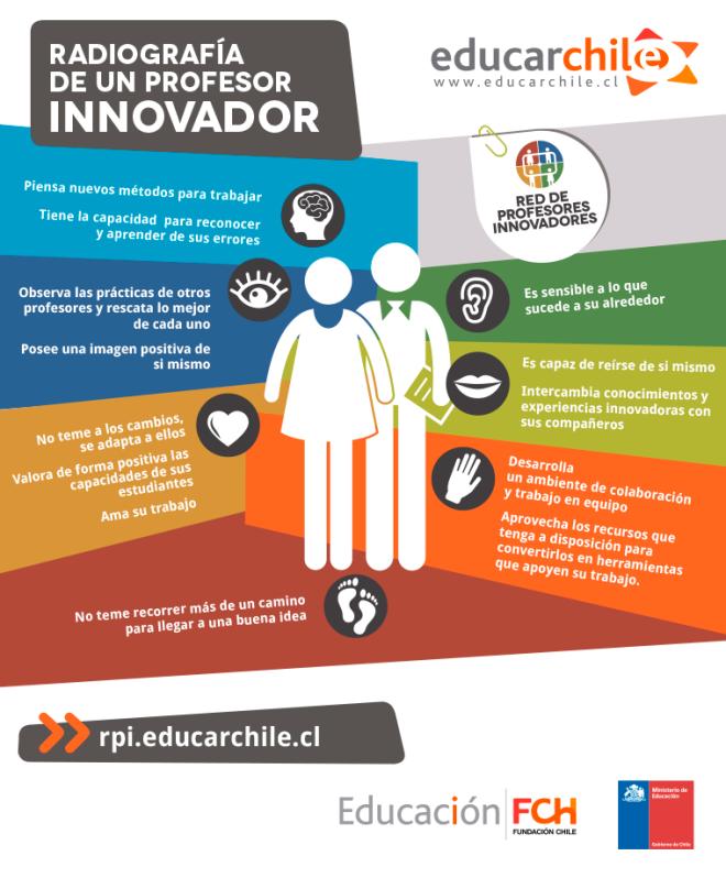 Radiografía de un profesor innovador