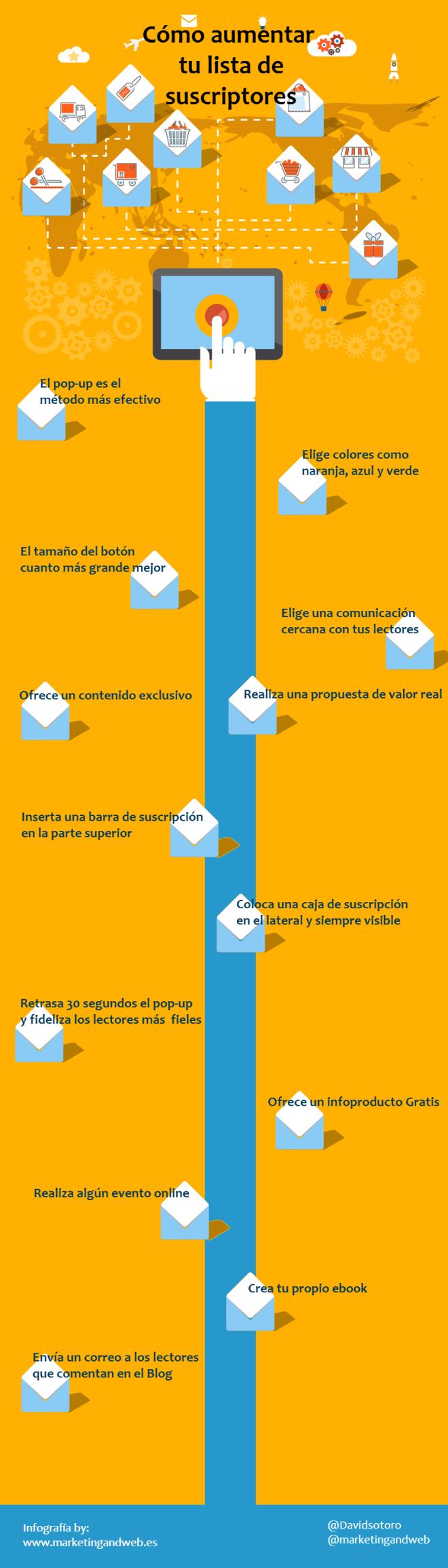 Cómo aumentar la lista de suscriptores a tu newsletter