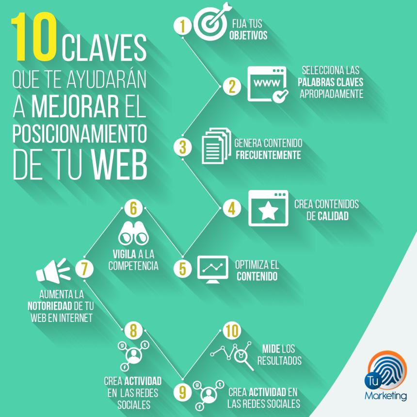 10 claves para mejorar tu posicionamiento web