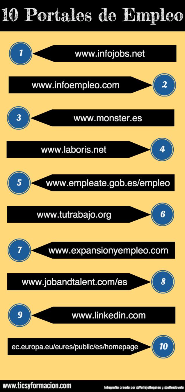 10 Portales de Empleo