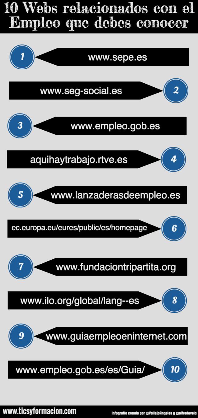 10 Webs relacionados con el Empleo que debes conocer