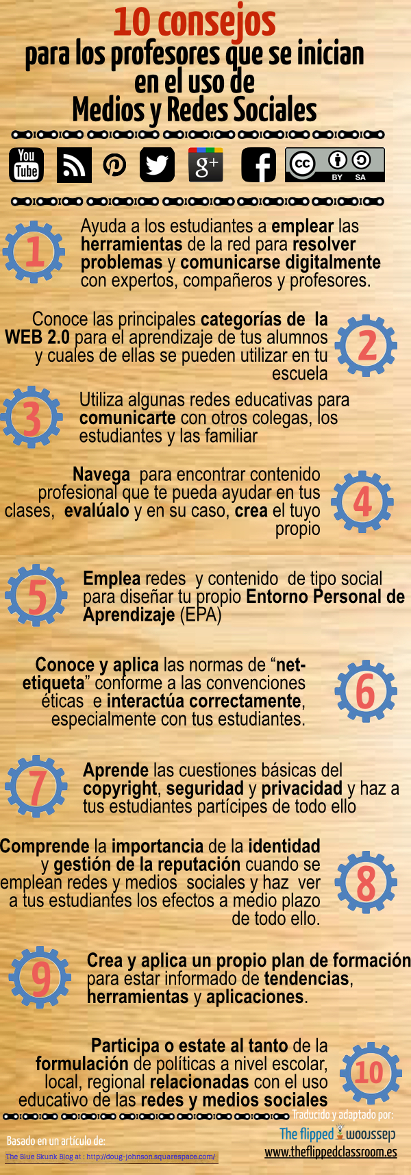 11 consejos para profesores que comienzan en Redes Sociales