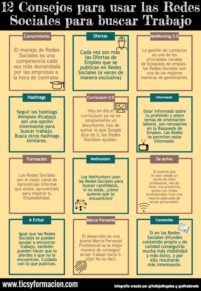 12 Consejos para usar las Redes Sociales para buscar Trabajo