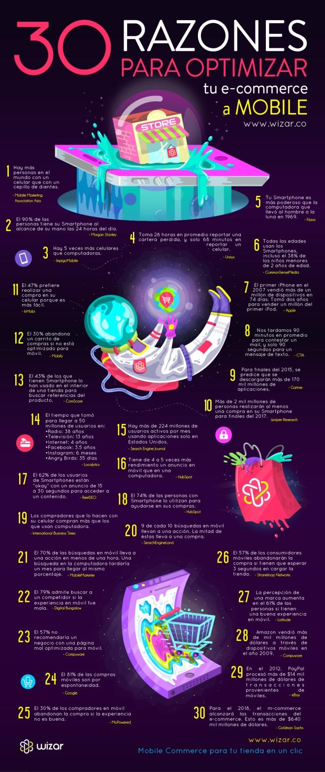 30 razones para optimizar tu Comercio Electrónico al móvil