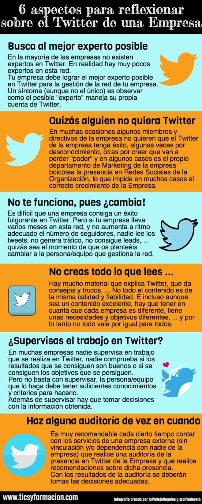 6 aspectos para reflexionar sobre el Twitter de una Empresa