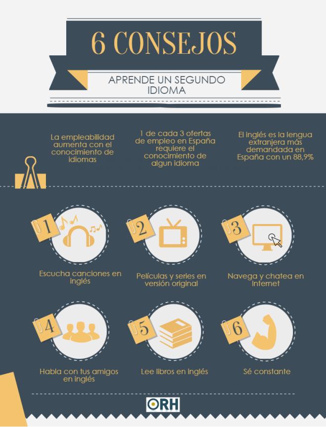 6 consejos para aprender un 2º idioma